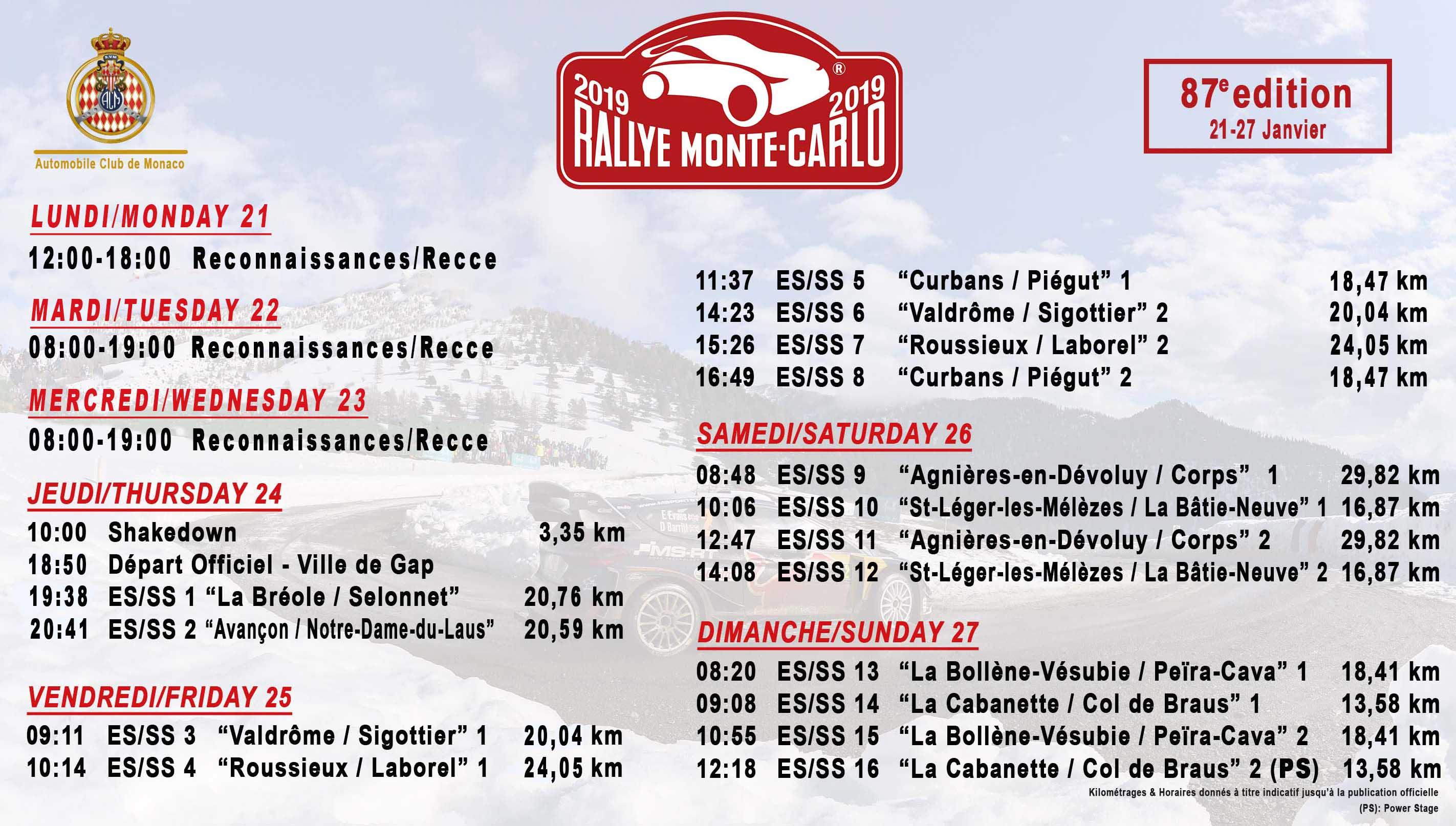[WRC] 2019 - Rallye Monte-Carlo Parcours-2019-new